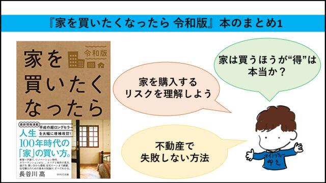 『家を買いたくなったら 令和版』本のまとめ1